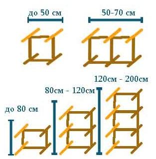 схема для вязки каркаса для ленточного фундамента